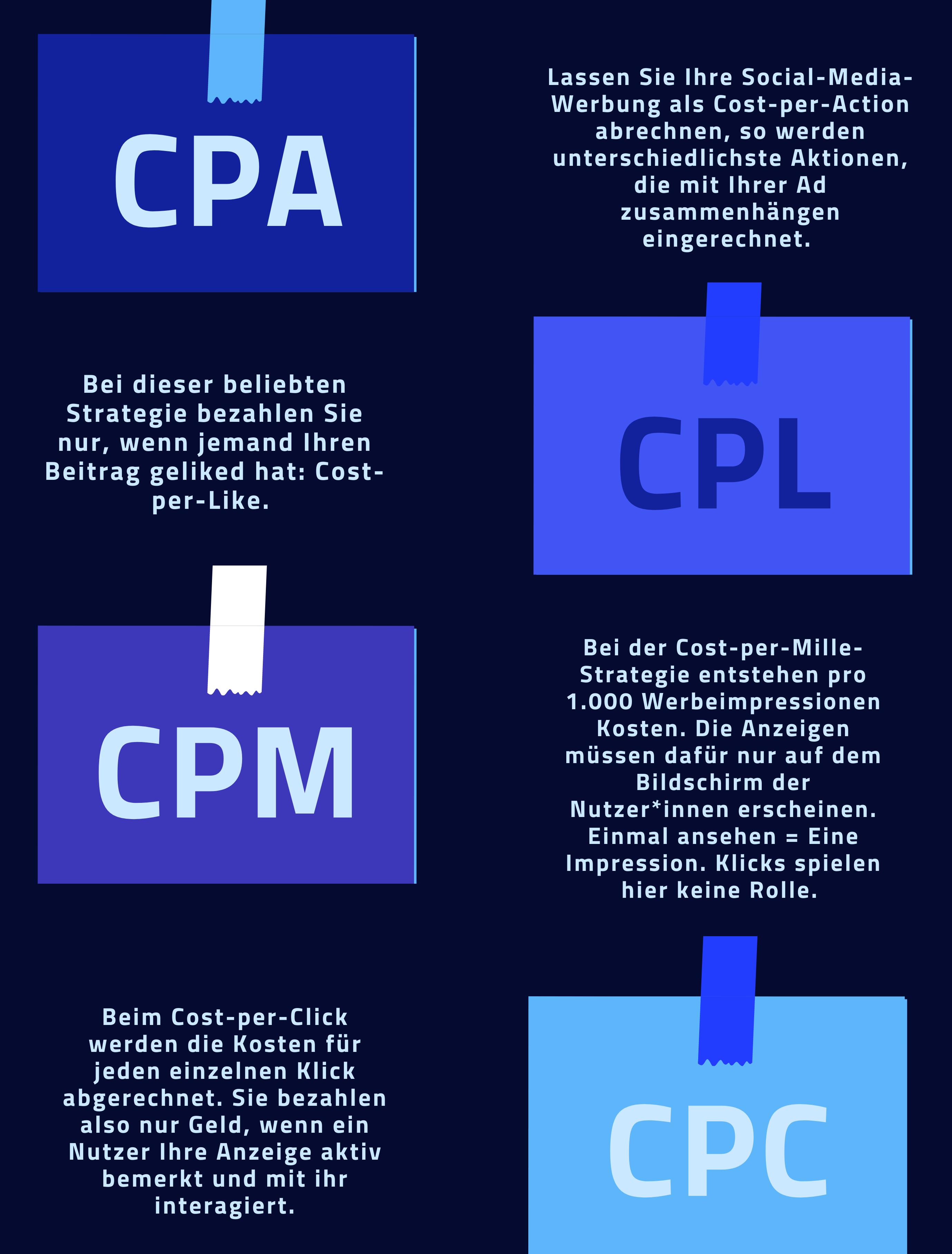 Gebotsstrategien Facebook Ads: CPC, CPL; CPA