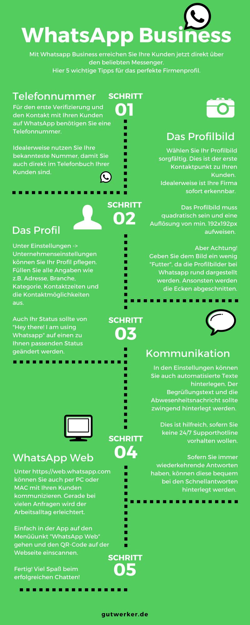 Whatsapp Business Infografik - 5 Tipps für Ihre Unternehmesprofil auf WhatsApp
