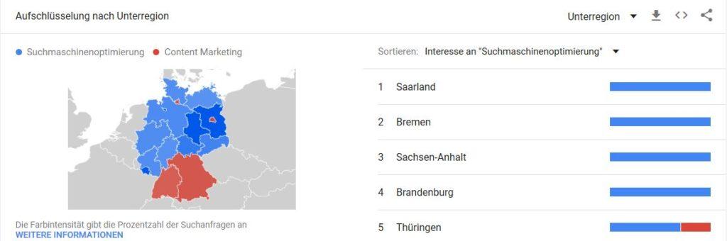 Google Trends als nützliches SEO-Tool? 2