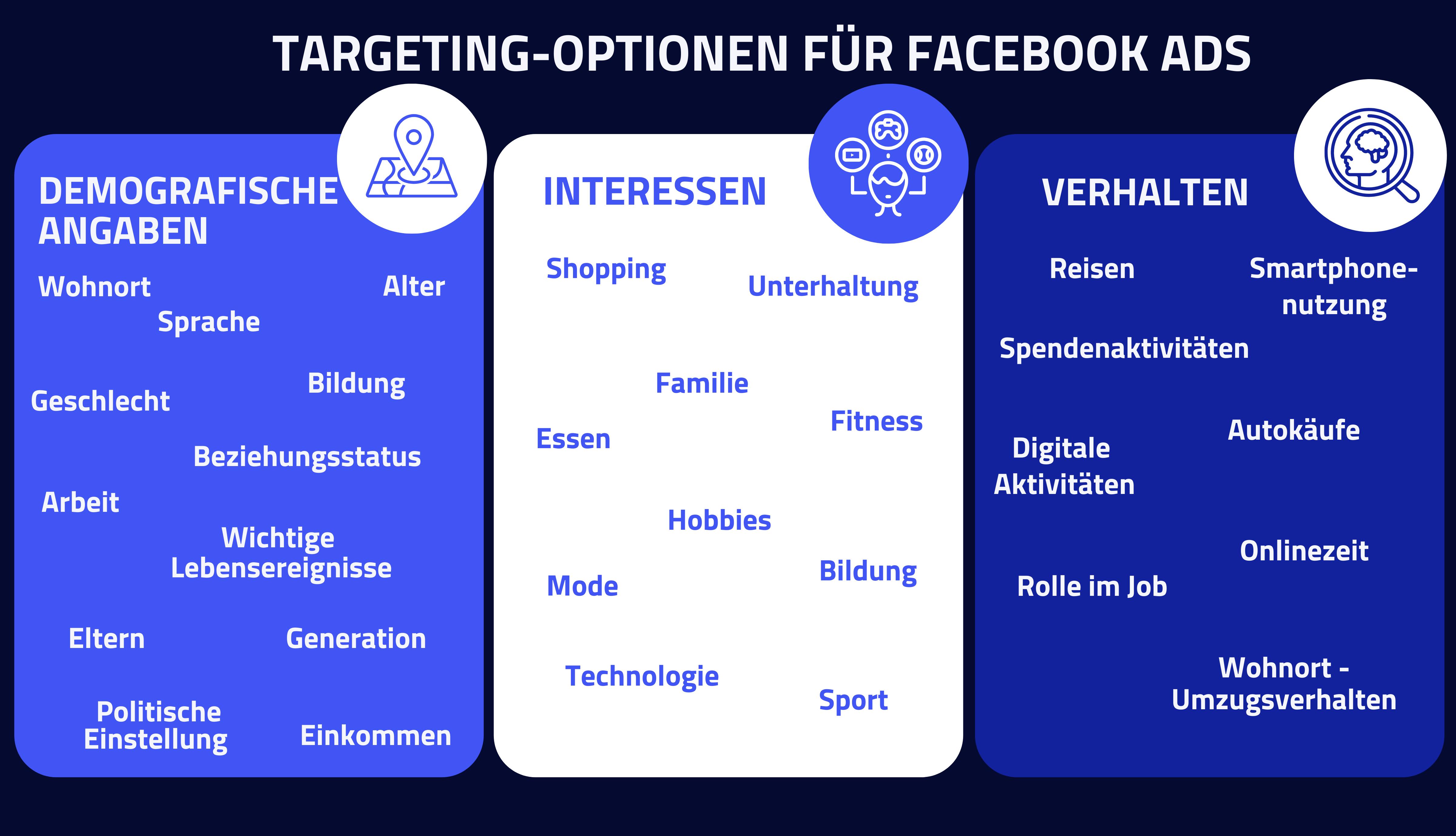 Targeting-Optionen für Facebook Ads: Demografische Angaben, Interessen, Verhalten